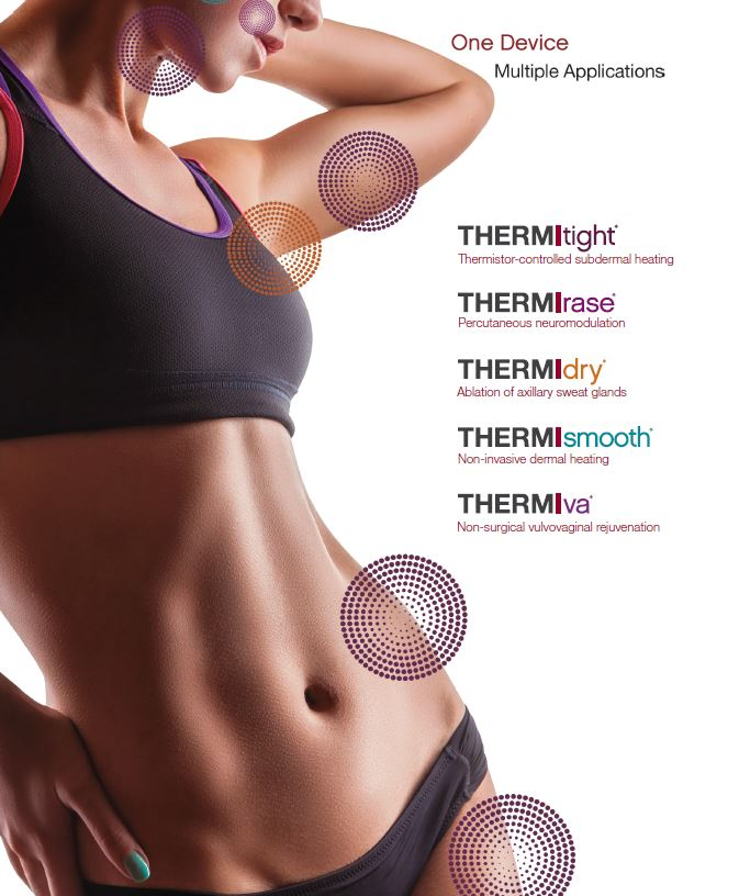 THERMIRF Treatments Redlands